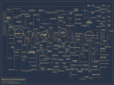 Fire Service Blueprint